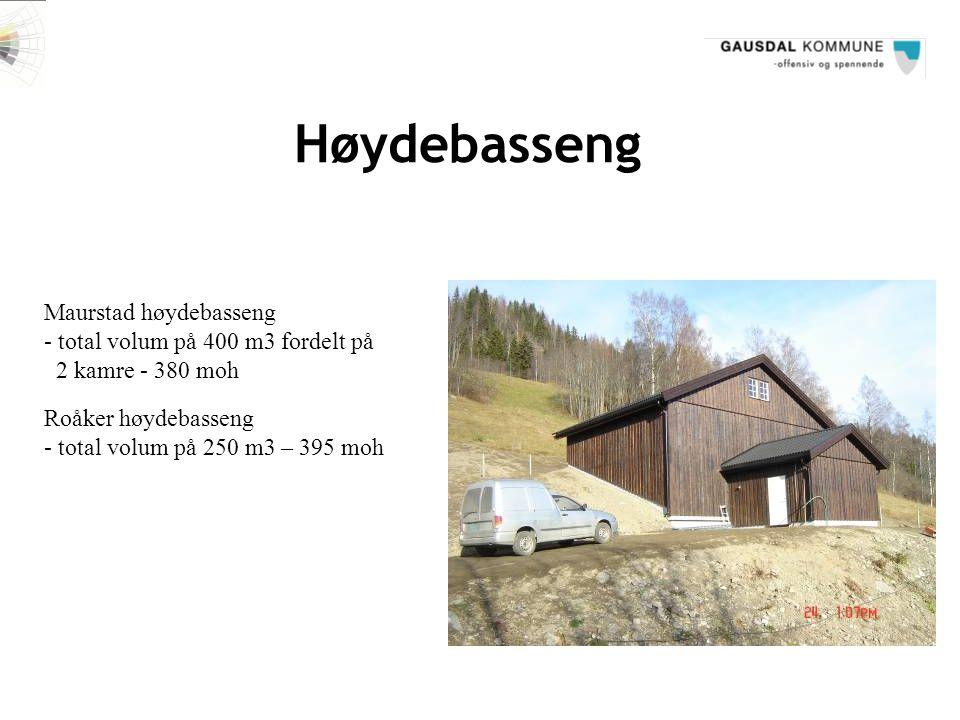 Høydebasseng Maurstad høydebasseng - total volum på 400 m3 fordelt på 2 kamre - 380 moh Roåker høydebasseng - total volum på 250 m3 – 395 moh