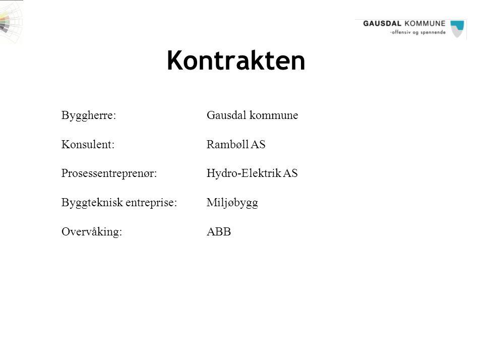 Kontrakten Byggherre:Gausdal kommune Konsulent:Rambøll AS Prosessentreprenør:Hydro-Elektrik AS Byggteknisk entreprise:Miljøbygg Overvåking:ABB