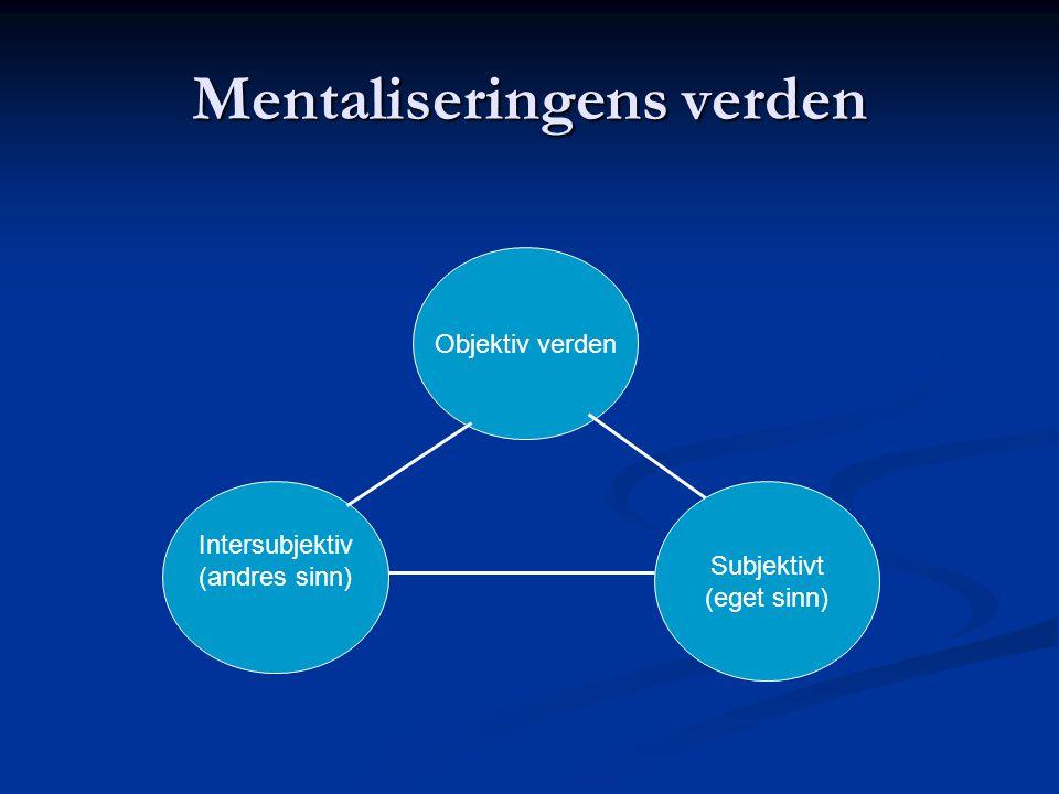 Mentaliseringens verden Objektiv verden Intersubjektiv (andres sinn) Subjektivt (eget sinn)