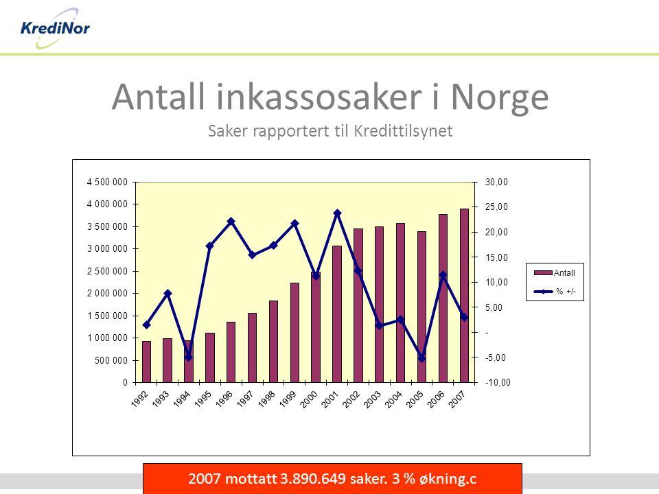 www.kredinor.no Antall inkassosaker i Norge Saker rapportert til Kredittilsynet 2007 mottatt 3.890.649 saker. 3 % økning.c