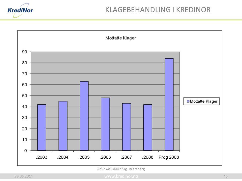 www.kredinor.no 28.06.201446 KLAGEBEHANDLING I KREDINOR Advokat Baard Sig. Bratsberg