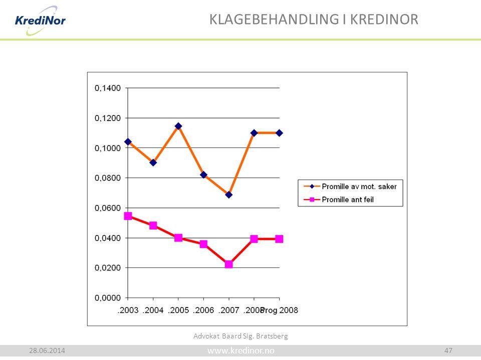www.kredinor.no 28.06.201447 KLAGEBEHANDLING I KREDINOR Advokat Baard Sig. Bratsberg