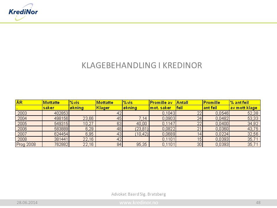www.kredinor.no 28.06.201448 KLAGEBEHANDLING I KREDINOR Advokat Baard Sig. Bratsberg