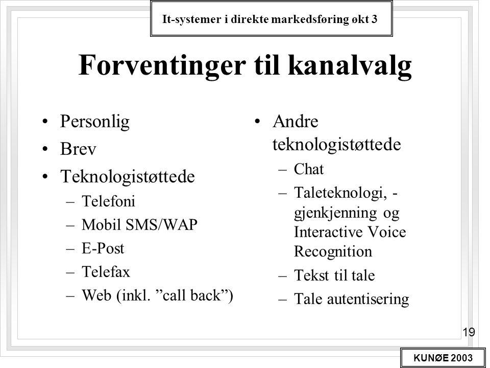 It-systemer i direkte markedsføring økt 3 KUNØE 2003 19 Forventinger til kanalvalg •Personlig •Brev •Teknologistøttede –Telefoni –Mobil SMS/WAP –E-Pos