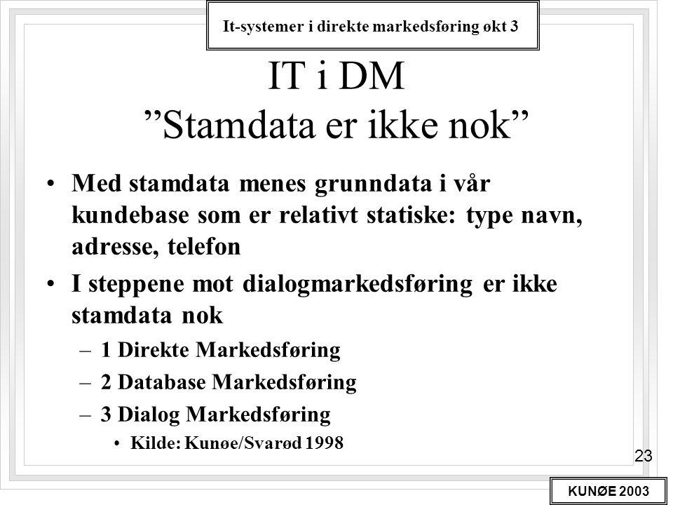 """It-systemer i direkte markedsføring økt 3 KUNØE 2003 23 IT i DM """"Stamdata er ikke nok"""" •Med stamdata menes grunndata i vår kundebase som er relativt s"""