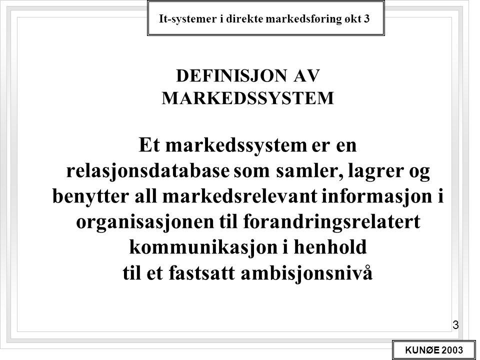 It-systemer i direkte markedsføring økt 3 KUNØE 2003 44 Systemutvikling •Systemanalyse •Systemutvikling •Programmering •Testing •Tilpassning •Produksjon og vedlikehold