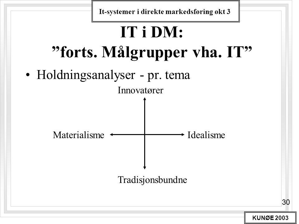 """It-systemer i direkte markedsføring økt 3 KUNØE 2003 30 IT i DM: """"forts. Målgrupper vha. IT"""" •Holdningsanalyser - pr. tema Innovatører Tradisjonsbundn"""