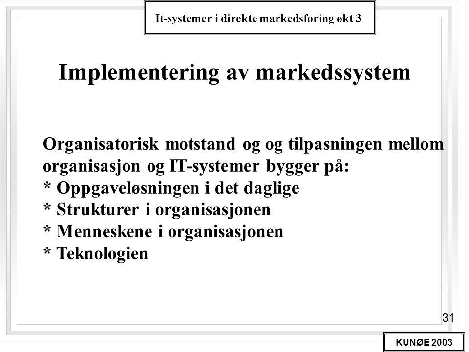 It-systemer i direkte markedsføring økt 3 KUNØE 2003 31 Implementering av markedssystem Organisatorisk motstand og og tilpasningen mellom organisasjon