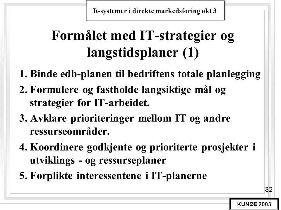 It-systemer i direkte markedsføring økt 3 KUNØE 2003 32 Formålet med IT-strategier og langstidsplaner (1) 1. Binde edb-planen til bedriftens totale pl