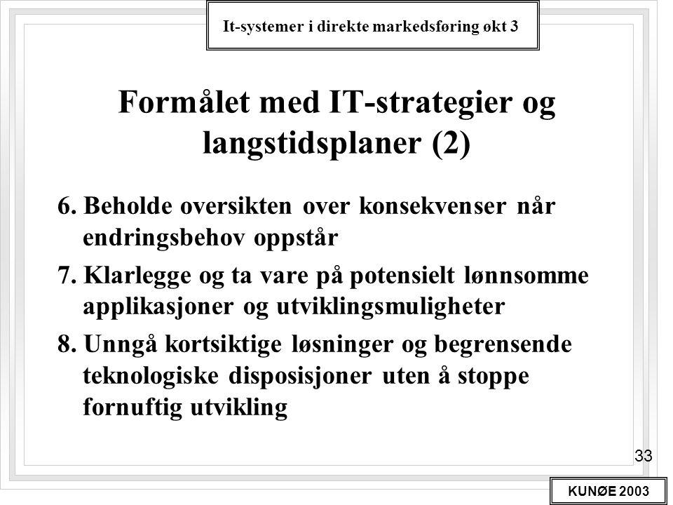 It-systemer i direkte markedsføring økt 3 KUNØE 2003 33 Formålet med IT-strategier og langstidsplaner (2) 6. Beholde oversikten over konsekvenser når