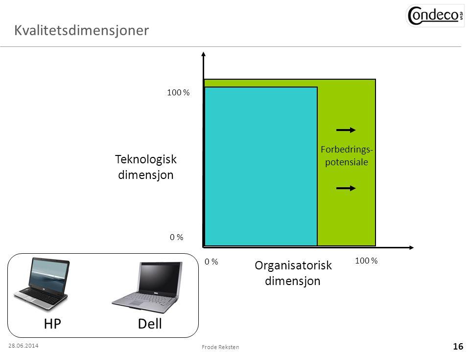 Kvalitetsdimensjoner 0 % 100 % 0 % Forbedrings- potensiale Teknologisk dimensjon Organisatorisk dimensjon HPDell 16 Frode Reksten 28.06.2014