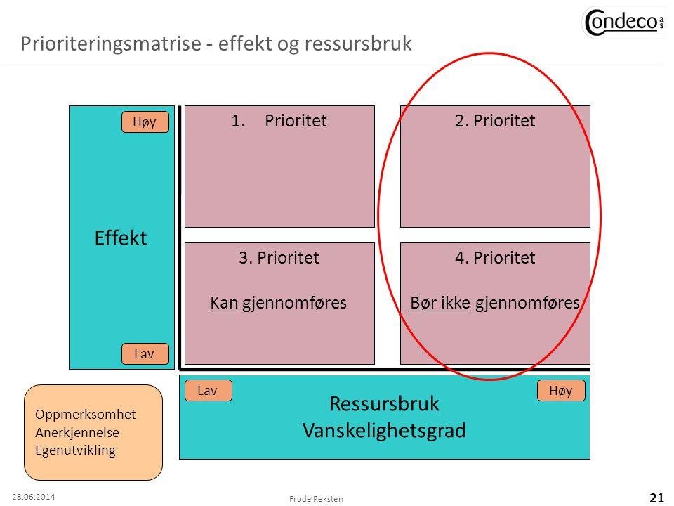 Prioriteringsmatrise - effekt og ressursbruk Frode Reksten 21 Effekt Ressursbruk Vanskelighetsgrad Høy Lav HøyLav 3. Prioritet Kan gjennomføres 1.Prio