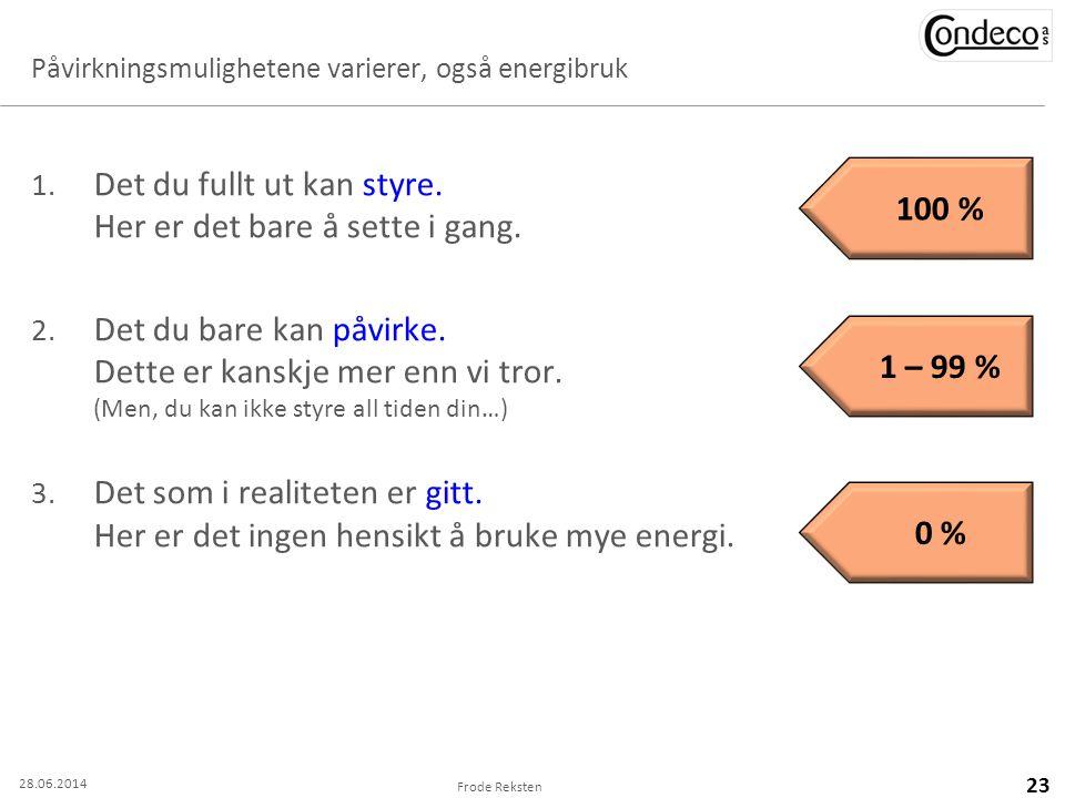 Påvirkningsmulighetene varierer, også energibruk 1.