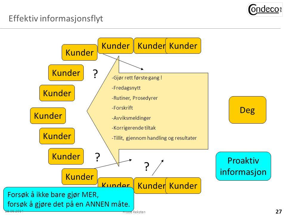 Effektiv informasjonsflyt Frode Reksten 27 Kunder Deg Kunder Proaktiv informasjon .