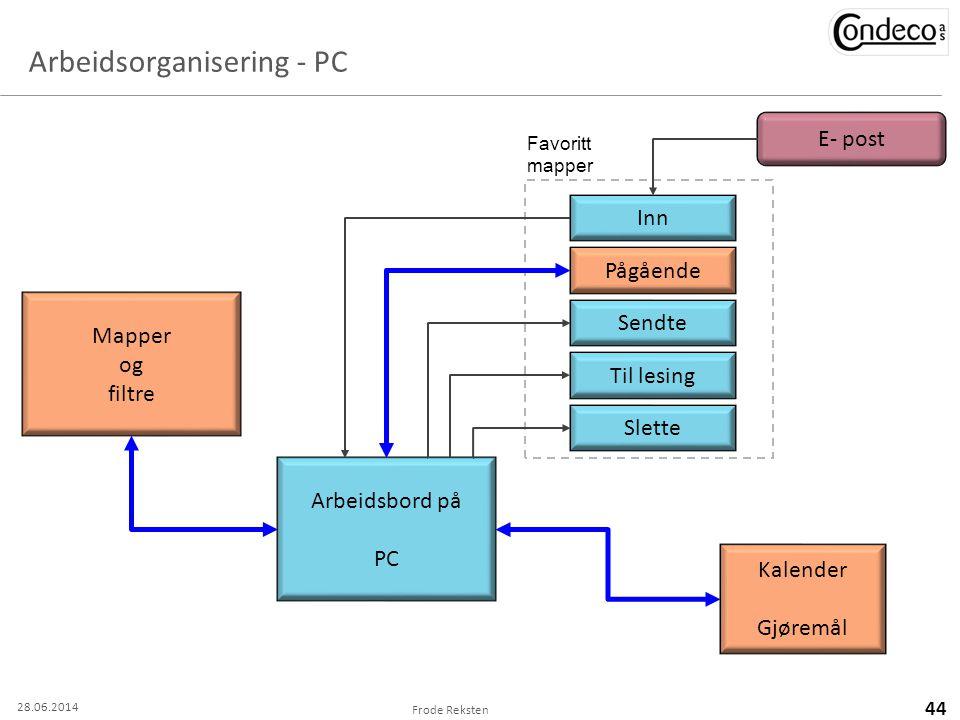 Arbeidsorganisering - PC Frode Reksten 44 Inn Pågående Sendte Til lesing Slette E- post Favoritt mapper Arbeidsbord på PC Kalender Gjøremål Mapper og