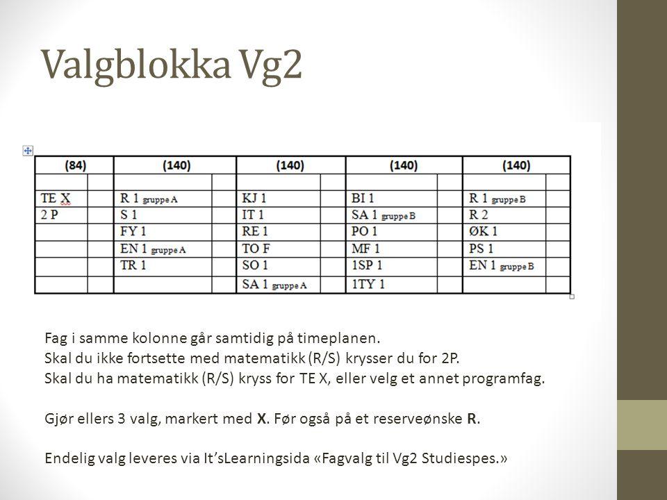 Valgblokka Vg2 Fag i samme kolonne går samtidig på timeplanen. Skal du ikke fortsette med matematikk (R/S) krysser du for 2P. Skal du ha matematikk (R