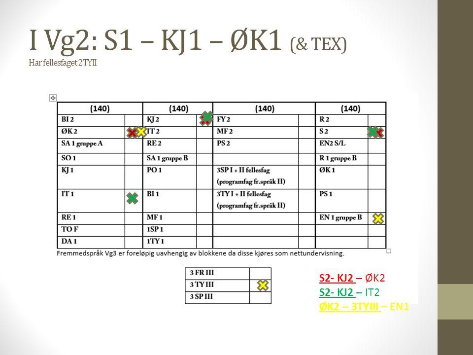 I Vg2: S1 – KJ1 – ØK1 (& TEX) Har fellesfaget 2TYII S2- KJ2 – ØK2 S2- KJ2 – IT2 ØK2 – 3TYIII – EN1