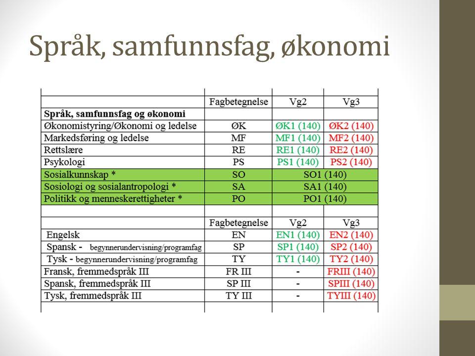 Fagtilbud for skoleåret 2014/2015 • Fag i blått er bare tilgjengelig på Vg2 • Fag i grønt er tilgjengelig både på Vg2 og Vg3 • Fag i rødt er bare tilgjengelig på Vg3