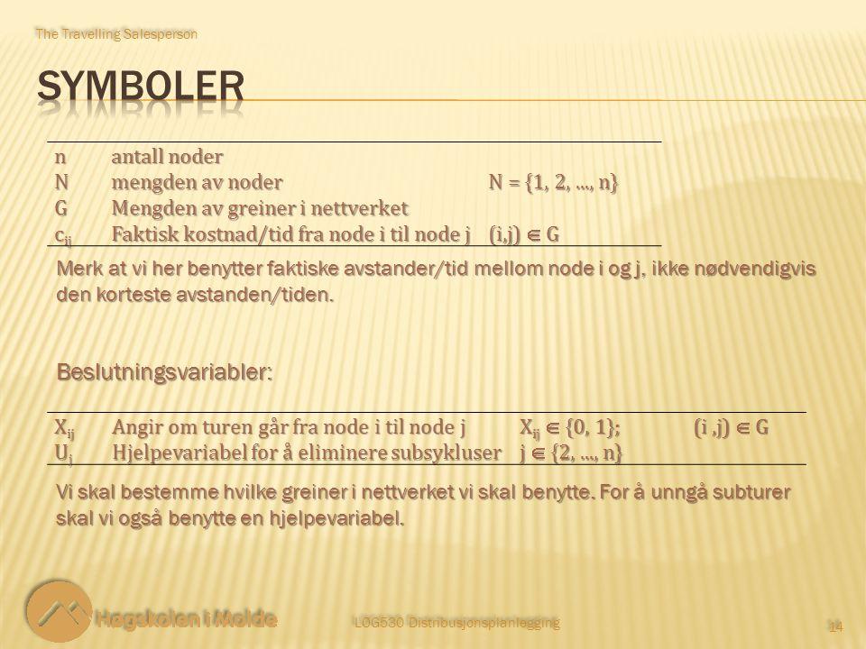 LOG530 Distribusjonsplanlegging 14 The Travelling Salesperson Beslutningsvariabler:n antall noder N mengden av noder N = {1, 2,..., n} G Mengden av greiner i nettverket c ij Faktisk kostnad/tid fra node i til node j (i,j)  G X ij Angir om turen går fra node i til node j X ij  {0, 1}; (i,j)  G UjUjUjUj Hjelpevariabel for å eliminere subsykluser j  {2,..., n} Vi skal bestemme hvilke greiner i nettverket vi skal benytte.