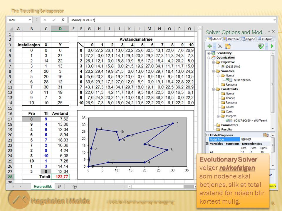 LOG530 Distribusjonsplanlegging 6 6 The Travelling Salesperson Evolutionary Solver rekkefølgen Evolutionary Solver velger rekkefølgen som nodene skal