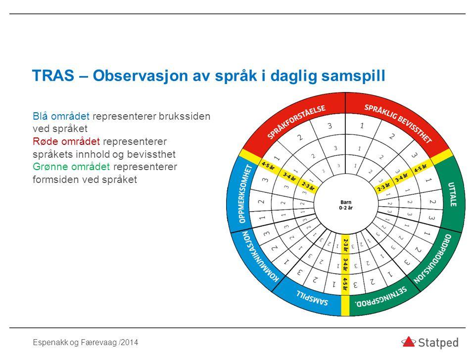 TRAS – Observasjon av språk i daglig samspill Espenakk og Færevaag /2014 Blå området representerer brukssiden ved språket Røde området representerer s