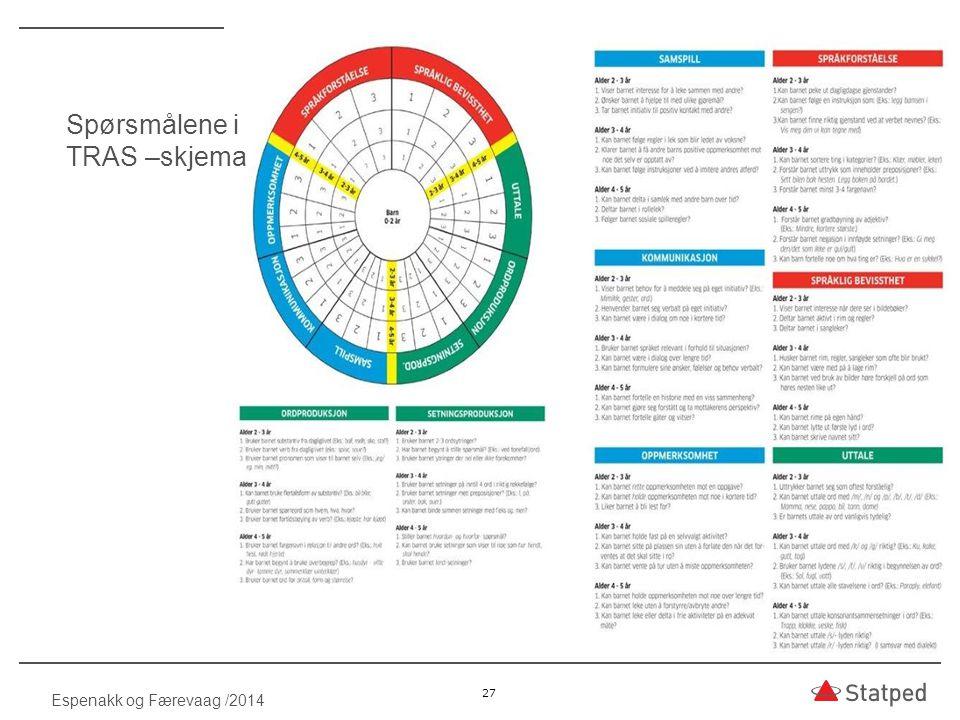 27 Spørsmålene i TRAS –skjema Espenakk og Færevaag /2014
