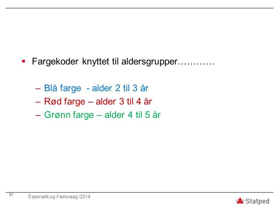  Fargekoder knyttet til aldersgrupper………… –Blå farge - alder 2 til 3 år –Rød farge – alder 3 til 4 år –Grønn farge – alder 4 til 5 år 57 Espenakk og