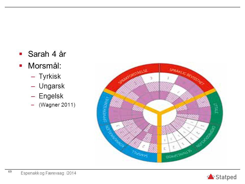  Sarah 4 år  Morsmål: –Tyrkisk –Ungarsk –Engelsk –(Wagner 2011) 69 Espenakk og Færevaag /2014