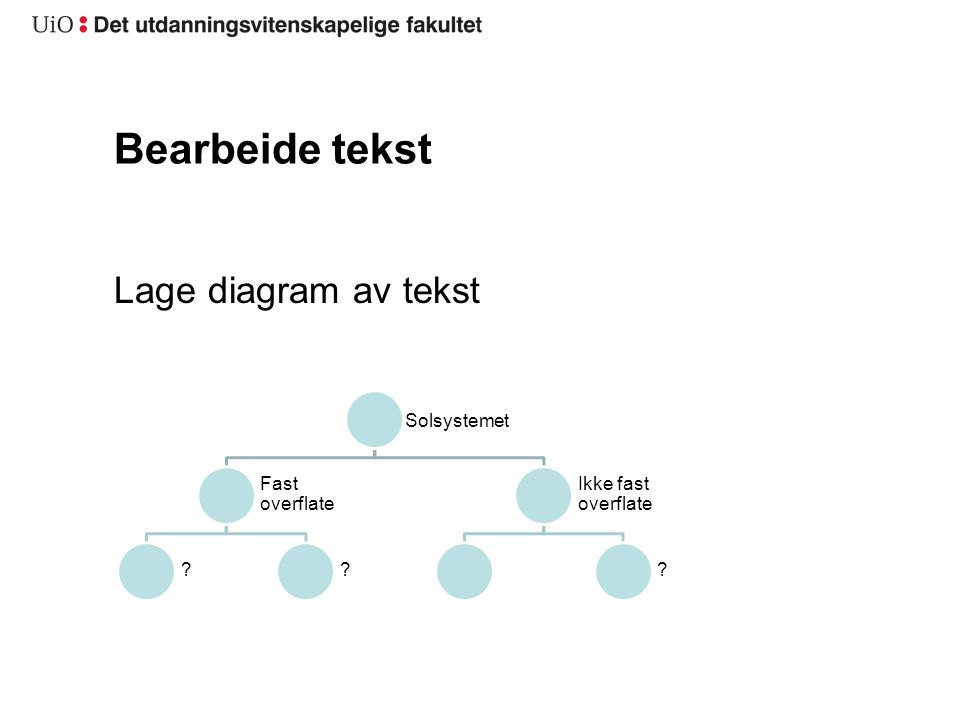 Bearbeide tekst Lage diagram av tekst Solsystemet Fast overflate ?? Ikke fast overflate ?