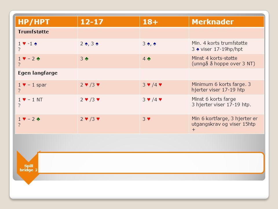 Spill bridge 2 HP/HPT12-1718+Merknader Trumfstøtte 1 ♥ -1 ♠ .