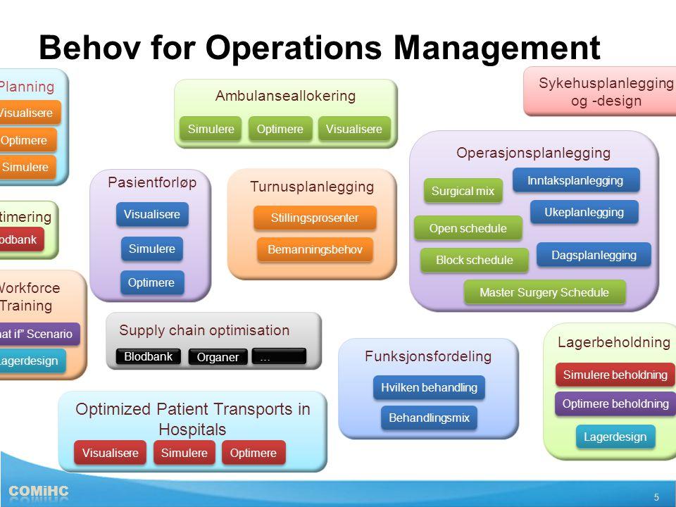 Funksjonsfordeling Turnusplanlegging Ambulanseallokering Operasjonsplanlegging Lagerbeholdning 5 Optimized Patient Transports in Hospitals Simulere Vi