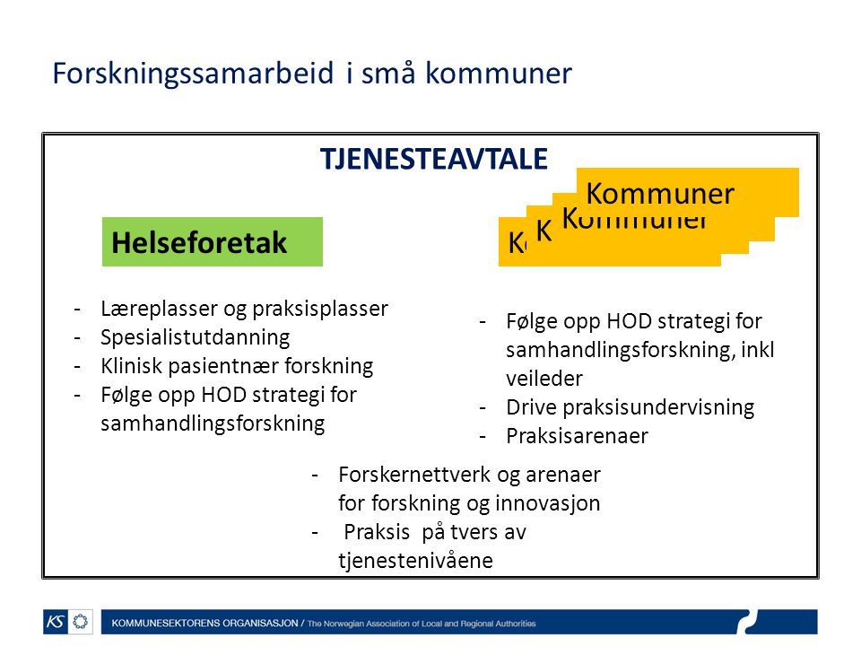 Flink med folk i første rekke Strategisk kompetansestyring Innovasjonsalliansen