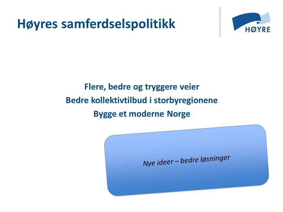 Høyres samferdselspolitikk Flere, bedre og tryggere veier Bedre kollektivtilbud i storbyregionene Bygge et moderne Norge Nye ideer – bedre løsninger