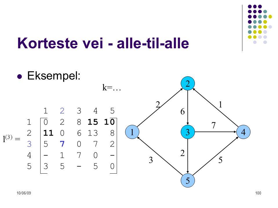 10/06/09100 Korteste vei - alle-til-alle  Eksempel: 13 2 5 4 53 6 21 7 2 l (3) = k=… 1 2 3 4 5 1 0 2 8 15 10 2 11 0 6 13 8 3 5 7 0 7 2 4 - 1 7 0 - 5 3 5 - 5 0
