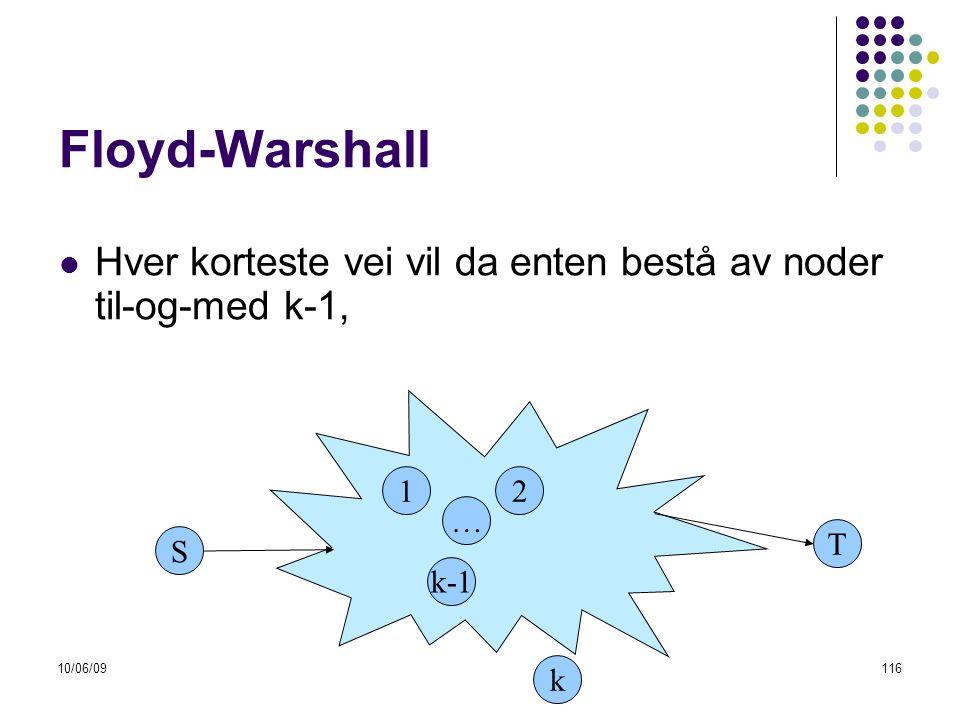 10/06/09116  Hver korteste vei vil da enten bestå av noder til-og-med k-1, Floyd-Warshall S 1 k-1 T 2 k …