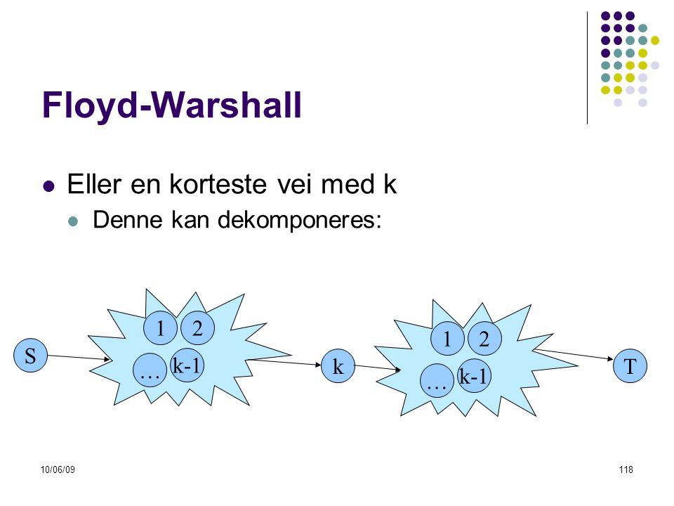 10/06/09118  Eller en korteste vei med k  Denne kan dekomponeres: Floyd-Warshall S 1 k-1 T 2 k … 1 2 …