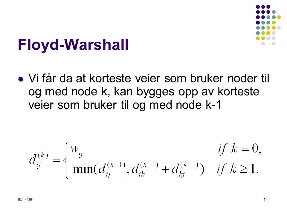 10/06/09120  Vi får da at korteste veier som bruker noder til og med node k, kan bygges opp av korteste veier som bruker til og med node k-1 Floyd-Warshall