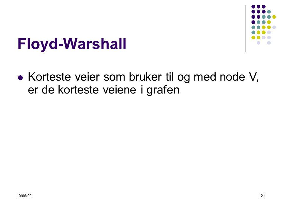 10/06/09121  Korteste veier som bruker til og med node V, er de korteste veiene i grafen Floyd-Warshall