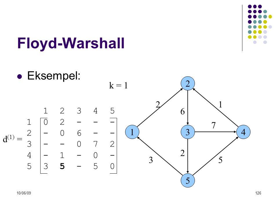 10/06/09126 Floyd-Warshall  Eksempel: 13 2 5 4 53 6 21 7 2 1 2 3 4 5 1 0 2 - - - 2 - 0 6 - - 3 - - 0 7 2 4 - 1 - 0 - 5 3 5 - 5 0 d (1) = k = 1