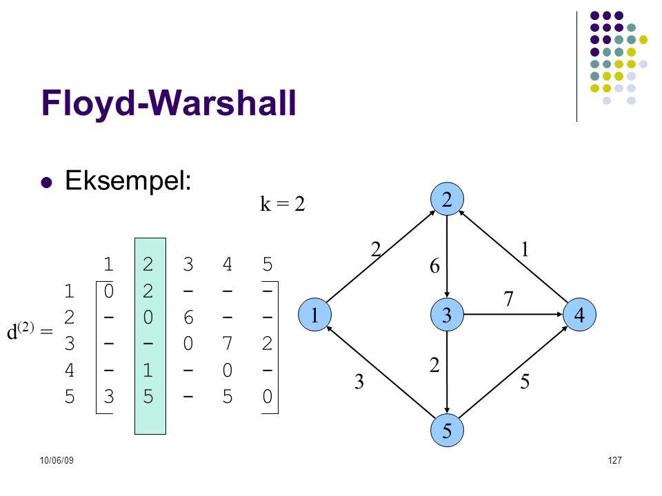 10/06/09127 Floyd-Warshall  Eksempel: 13 2 5 4 53 6 21 7 2 1 2 3 4 5 1 0 2 - - - 2 - 0 6 - - 3 - - 0 7 2 4 - 1 - 0 - 5 3 5 - 5 0 d (2) = k = 2