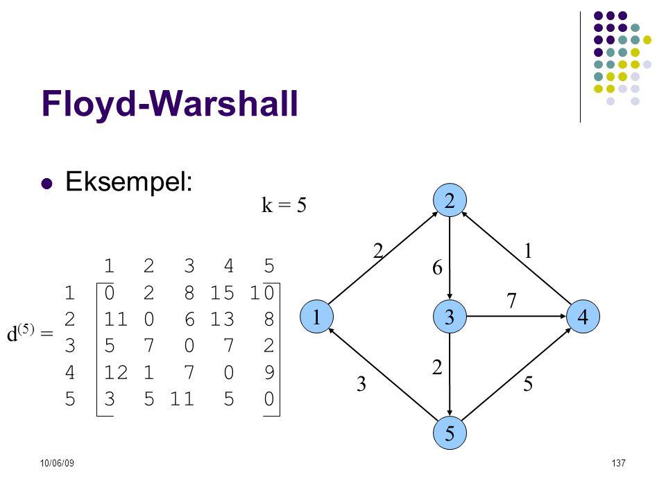10/06/09137 Floyd-Warshall  Eksempel: 13 2 5 4 53 6 21 7 2 1 2 3 4 5 1 0 2 8 15 10 2 11 0 6 13 8 3 5 7 0 7 2 4 12 1 7 0 9 5 3 5 11 5 0 d (5) = k = 5