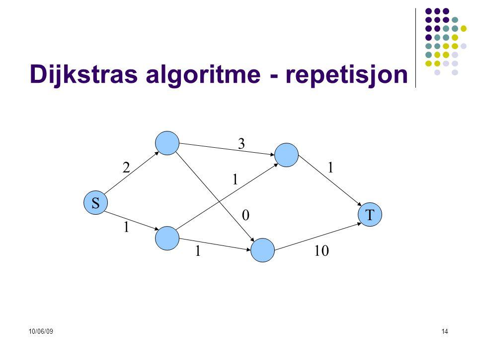 10/06/0914 Dijkstras algoritme - repetisjon S T 2 3 1 10 1 0 1 1