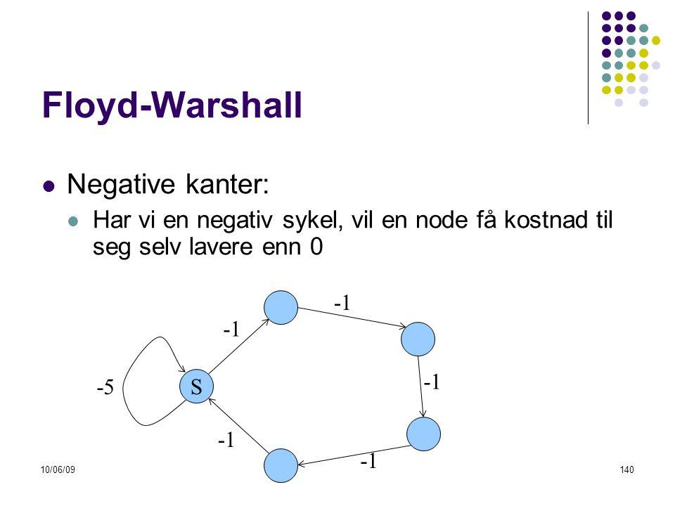 10/06/09140 Floyd-Warshall  Negative kanter:  Har vi en negativ sykel, vil en node få kostnad til seg selv lavere enn 0 S -5