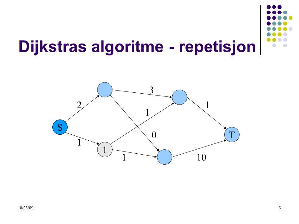 10/06/0916 Dijkstras algoritme - repetisjon S 1 T 2 3 1 10 1 0 1 1