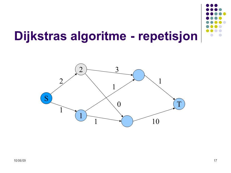 10/06/0917 Dijkstras algoritme - repetisjon S 2 1 T 2 3 1 10 1 0 1 1