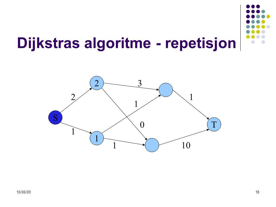 10/06/0918 Dijkstras algoritme - repetisjon S 2 1 T 2 3 1 10 1 0 1 1