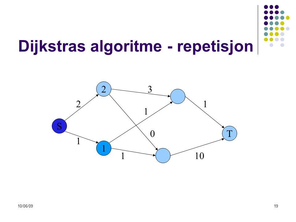 10/06/0919 Dijkstras algoritme - repetisjon S 2 1 T 2 3 1 10 1 0 1 1