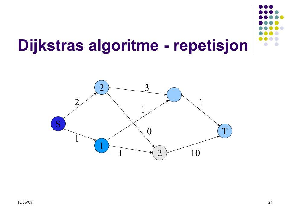 10/06/0921 Dijkstras algoritme - repetisjon S 2 1 2 T 2 3 1 10 1 0 1 1