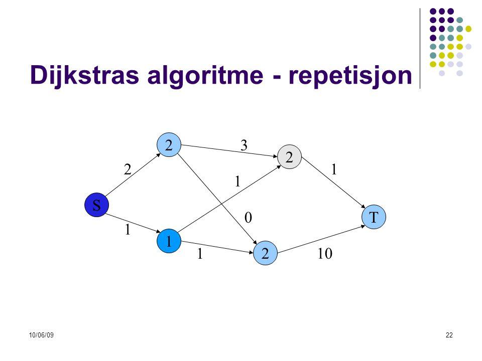 10/06/0922 Dijkstras algoritme - repetisjon S 2 1 2 2 T 2 3 1 10 1 0 1 1