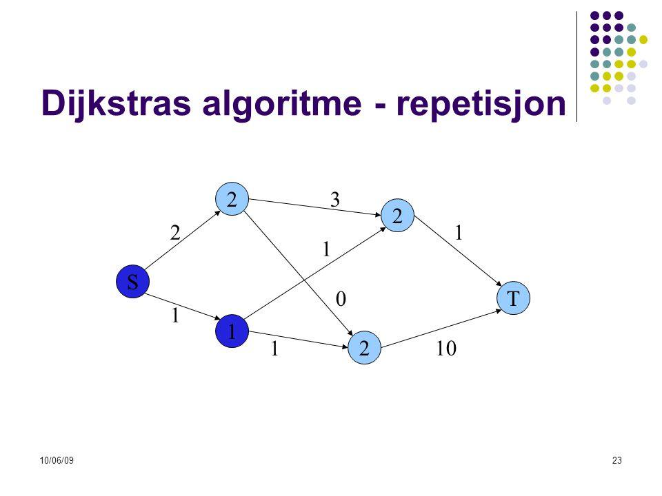 10/06/0923 Dijkstras algoritme - repetisjon S 2 1 2 2 T 2 3 1 10 1 0 1 1